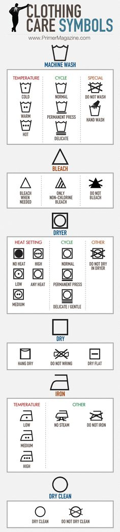 Laundry chart - so handy to know.