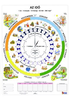 Duo - Język angielski - Time and Seasons Poster Shop, English Time, Kids Education, Filofax, Kids And Parenting, Montessori, Activities For Kids, December, Language