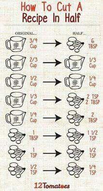 How to cut a recipe in half.