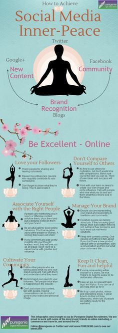 Yoga goals - typography infographics social media