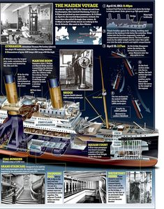 100th anniversary of the sinking of the Titanic