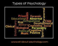 Different Schools Of Thought In Psychology
