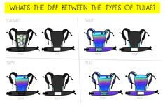 Difference between types of Tulas (Canvas, Half, Semi, and Full WC)