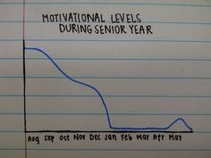 uhm. i feel like this is every year.. not just senior year.