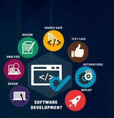 what is web development? web design and development is the work involved in developing a website for the Internet (World Wide Web) or an intranet Cisco Networking, Coding Languages, Private Network, Computer Security, Website Design Company, Seo Company, Business Website, Social Networks, Web Development