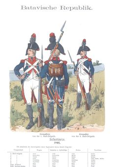 Band X - Batavia Republik Infanterie 1801 French Revolution, American Revolution, Military Art, Military History, Empire, Waterloo 1815, Military Costumes, Seven Years' War, Dutch East Indies