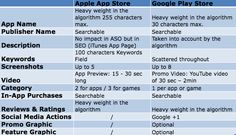 ios app store google play store