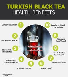 Turkey situated at the west ends of Asia and east ends of Europe, and the only country in Europe tea grows. Turkish people start to drink coffee from the century and tea-drinking habits started in the century. Turkish People, Turkish Tea, Drink Coffee, Herbal Tea, How To Increase Energy, 15th Century, Tea Recipes, Teas, Stress Relief