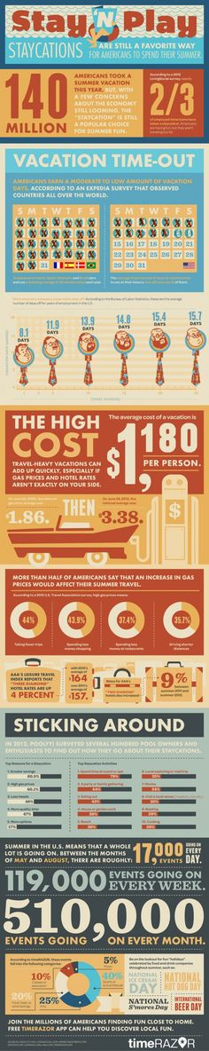 #INFOGRAPHIC: 2/3 OF EMPLOYED AMERICANS HAVE TAKEN A STAYCATION