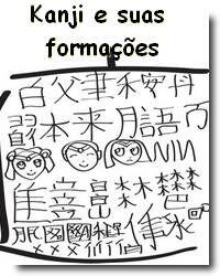 PEDRO HITOMI OSERA: Rikusho – Kanji e suas formações