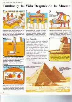 historia1-42: ARTE DE LOS EGIPCIOS