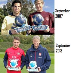The Last Time Arsenal Won Both Manager & Player of the Month was Wenger & Fabregas in September 2007.