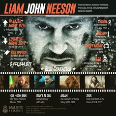 He trained #batman , he trained #darthvader , he was #zeus , he was #aslan but people still try to kidnap his daughter #liamneeson #infographic #starwars #narnia #taken