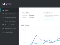 Network Manager Dashboard by Santhosh Rajendran