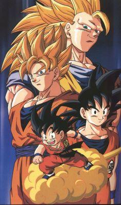 Goku Super Saiyan Levels