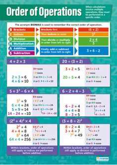 Order of operations poster ged math, secondary resources, maths resources, math worksheets, Math Poster, Poster S, E Learning, Math Tutor, Teaching Math, Math Worksheets, Math Resources, Secondary Resources, Ged Math
