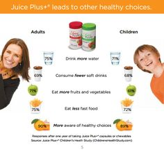 Results reported by parents continue to come in.  Adding fruits and veggies via JUICE PLUS+ and the Children's Health Study to the family unit produces results so positive ... it's a no brainer!