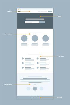 Flat Web Design, Web Design Trends, Design Websites, Coperate Design, Layout Design, Web Design Quotes, Minimal Web Design, Website Design Layout, Design Logo