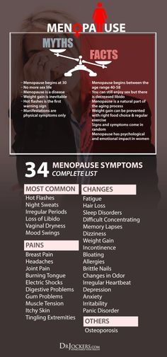 Many women struggle with a number of unwanted symptoms during menopause. Discover 12 ways to eat during menopause to get your life back. Menopause Supplements, Menopause Diet, Calcium Supplements, Health And Fitness Articles, Health Fitness, Fat Sources, Cortisol, Hormone Balancing, Intermittent Fasting
