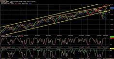 Montero Mori - Analisi tecnica dei mercati finanziari : Trend is your...friend. Non sempre......Vicina la ...
