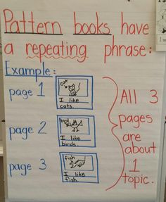 My chart for Writer's Workshop, Kindergarten Pattern Books, Bend 1