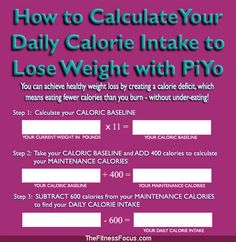 How to calculate calories to lose weight for the PiYo diet. #piyo thefitnessfocus.com