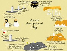 Hajj: A pilgrimage to Makkah, one of the requirements of the Five Pillars of Islam.