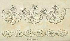 FLOWER: 200 Year Old English Regency Era Patterns-PDF file - PYSANKY BASICS BATIK EGGSby MAGGIE TARRIS BAUER