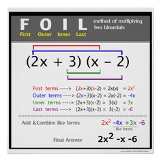FOIL Method of multiplying two binomials math poster Combining Like Terms, Math Help, Learn Math, Algebra Help, Algebra 1, Math Poster, Math Formulas, Coding For Kids, Basic Math