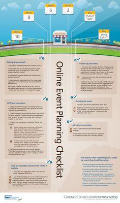 Checklist para eventos online