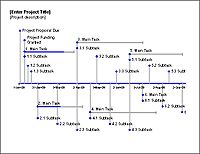 excel timeline template and project management templates