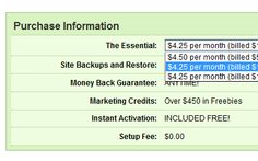 s3-purchaseinfo Simple Website, Training Videos, Activities, Marketing, Easy