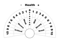 Here are the dowsing charts.