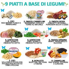 Healthy Tips, Healthy Recipes, Clean Eating, Healthy Eating, Fake Food, Low Carb Diet, Light Recipes, Food Hacks, Dog Food Recipes