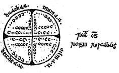 The Ogham wheel