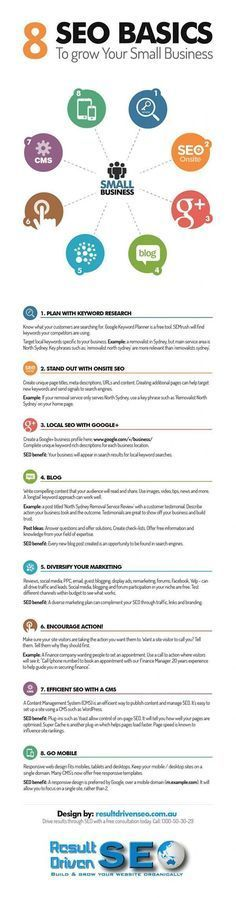 Business infographic & data visualisation 8 SEO Basics To Grow Your Small Business. Infographic Description 8 SEO Basics To Grow Your Small Business - Inbound Marketing, Marketing Services, Seo Services, Content Marketing, Internet Marketing, Email Marketing, Marketing Ideas, Business Marketing, Affiliate Marketing