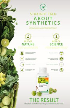 Do you know what's in your vitamins? We take ours straight from the source! Protein Supplements, Best Supplements, Natural Supplements, Nutritional Supplements, Weight Loss Supplements, Nutrilite Vitamins, Pre Workout Supplement, Bodybuilding Supplements, Healthy Diet Recipes