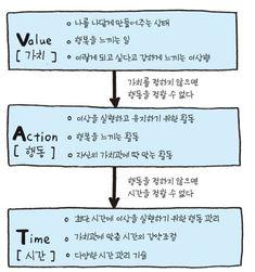 본문2 Korean Language Learning, Korean Quotes, Sense Of Life, Life Pictures, Deep Thoughts, Book Lovers, Sentences, Life Lessons, Wise Words