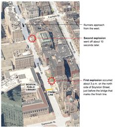 ❛New York Times Boston Marathon graphic❜ ➪ Here is a graphic from the New York Times, showing where the explosions likely occured. ❨Sun April15, 2013❩