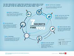 7 Secrets making recruiters find you