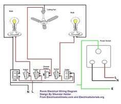 Simple Electrical Wiring Diagram Home Electrical Wiring Basic Electrical Wiring Electrical Circuit Diagram