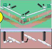 Rain Bird Sprinkler System Installation Guide