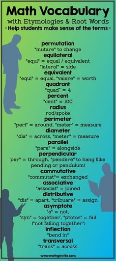 Math Vocabulary with Root Words and Etymologies