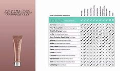 Ellie Digiulio, an aesthetician and member of our Wellness Council, put together this comparative guide to help! jouveskin.com (ARIIX)  #competitor #comparative #cosmetics #totallifechanges #Nuskin #chanel #lancome #esteelauder #Lifevantage #avon #arbonne #lamer #Jeunesse #쥬네스 #뉴스킨 #라메르 #란콤 #에이본 #에스티로더 #샤넬 #코스메틱그램
