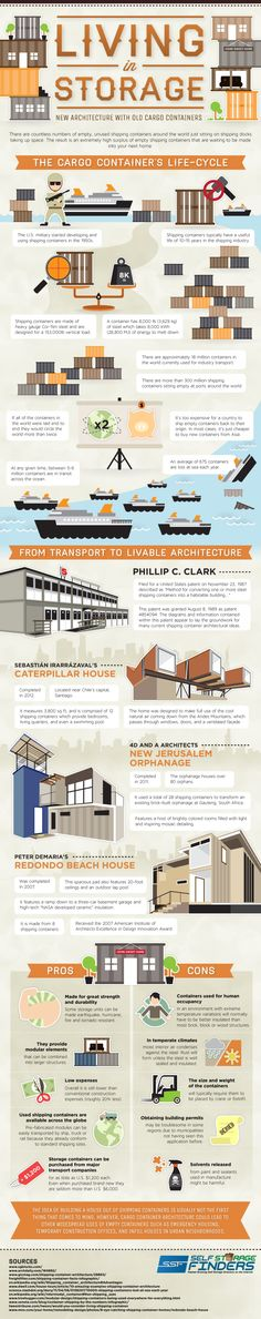 Living in Storage Containers | Visual.ly