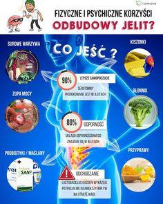 Czy istnieje probiotyk który leczy nasze ciało? Probiotyki skuteczniejsze niż myślano wcześniej! | Szkolenia dietetyczne Fitness Models, Fitness Motivation, Snack Recipes, Healthy Recipes, Arbonne, Health And Beauty, Healthy Life, Health Tips, Detox