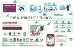 News about #iot on Twitter