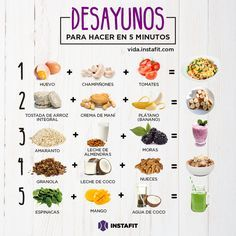 Simple rules for knowing when to eat a snack You feel hungry between meals (even in the evening) Feeling hungry between meals is normal for some people. So do not be embarrassed to eat something. But do not eat if you are… Continue Reading → Clean Eating Snacks, Healthy Eating, Eating Raw, Healthy Life, Healthy Snacks, Comida Diy, Comidas Fitness, Vegetarian Recipes, Healthy Recipes