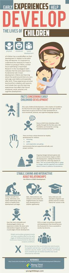 childhood development milestones australia pdf