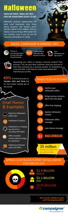 Halloween Email Campaign Planning Tips